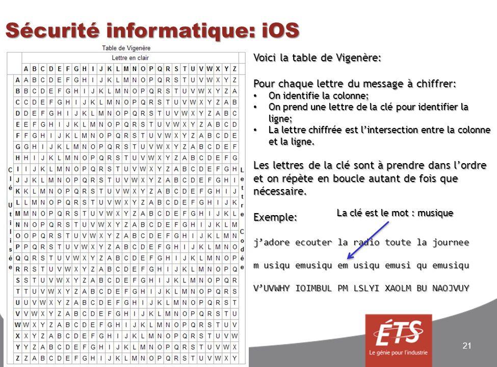 Sécurité informatique: iOS 21 Voici la table de Vigenère: Pour chaque lettre du message à chiffrer: On identifie la colonne; On identifie la colonne; On prend une lettre de la clé pour identifier la ligne; On prend une lettre de la clé pour identifier la ligne; La lettre chiffrée est lintersection entre la colonne et la ligne.