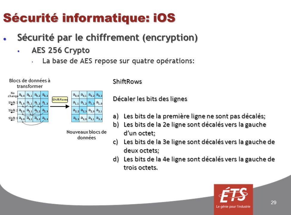 Sécurité informatique: iOS Sécurité par le chiffrement (encryption) Sécurité par le chiffrement (encryption) AES 256 Crypto AES 256 Crypto La base de AES repose sur quatre opérations: 29 ShiftRows Décaler les bits des lignes a)Les bits de la première ligne ne sont pas décalés; b)Les bits de la 2e ligne sont décalés vers la gauche dun octet; c)Les bits de la 3e ligne sont décalés vers la gauche de deux octets; d)Les bits de la 4e ligne sont décalés vers la gauche de trois octets.