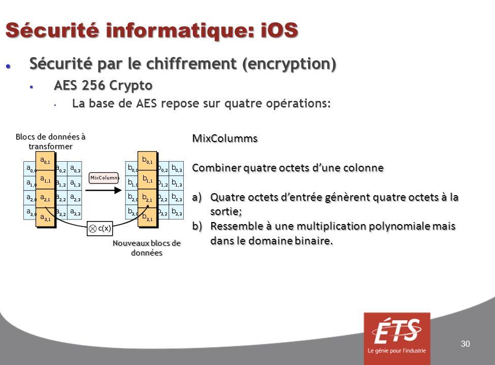 Sécurité informatique: iOS Sécurité par le chiffrement (encryption) Sécurité par le chiffrement (encryption) AES 256 Crypto AES 256 Crypto La base de AES repose sur quatre opérations: 30 MixColumms Combiner quatre octets dune colonne a)Quatre octets dentrée génèrent quatre octets à la sortie; b)Ressemble à une multiplication polynomiale mais dans le domaine binaire.