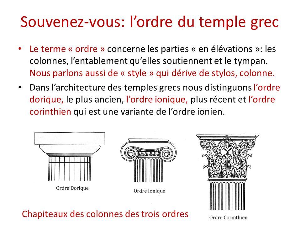 Souvenez-vous: lordre du temple grec Le terme « ordre » concerne les parties « en élévations »: les colonnes, lentablement quelles soutiennent et le tympan.