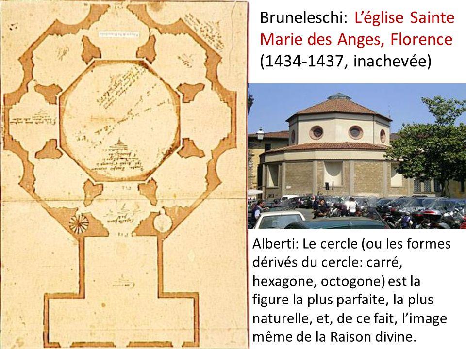 Bruneleschi: Léglise Sainte Marie des Anges, Florence (1434-1437, inachevée) Alberti: Le cercle (ou les formes dérivés du cercle: carré, hexagone, octogone) est la figure la plus parfaite, la plus naturelle, et, de ce fait, limage même de la Raison divine.
