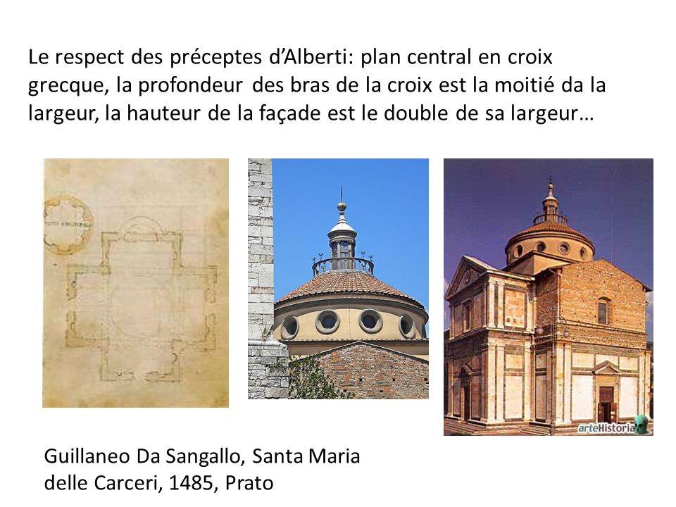 Le respect des préceptes dAlberti: plan central en croix grecque, la profondeur des bras de la croix est la moitié da la largeur, la hauteur de la façade est le double de sa largeur… Guillaneo Da Sangallo, Santa Maria delle Carceri, 1485, Prato