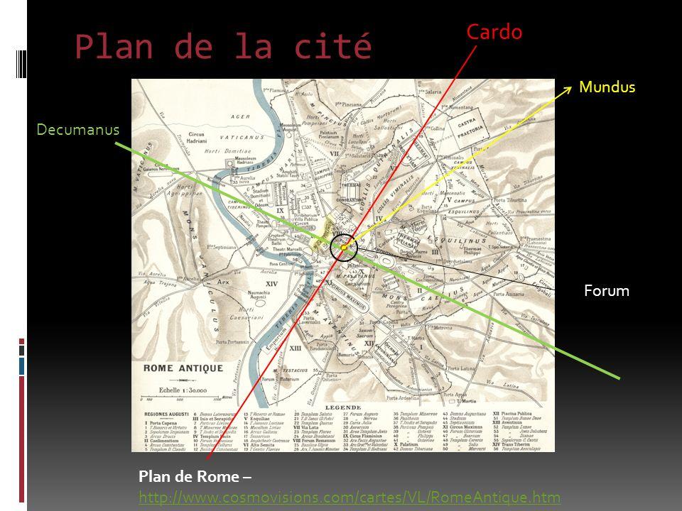 Plan de la cité Plan de Rome – http://www.cosmovisions.com/cartes/VL/RomeAntique.htm http://www.cosmovisions.com/cartes/VL/RomeAntique.htm Cardo Decumanus Forum Mundus