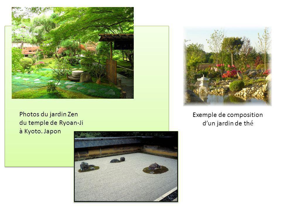 Photos du jardin Zen du temple de Ryoan-Ji à Kyoto. Japon