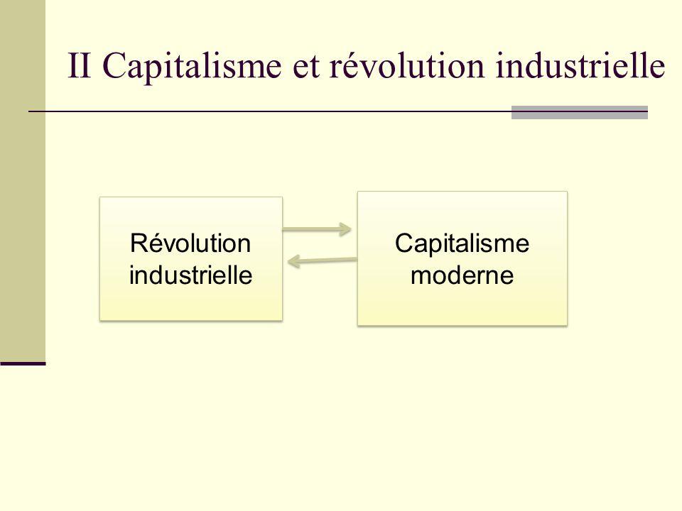 II Capitalisme et révolution industrielle Révolution industrielle Capitalisme moderne Capitalisme moderne