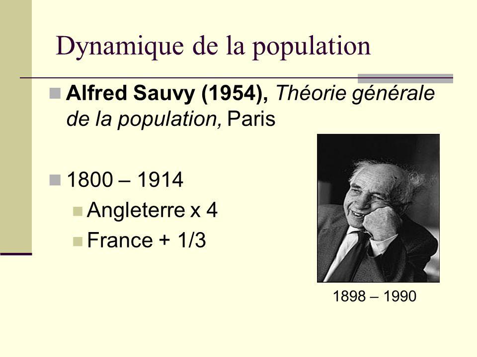 Dynamique de la population Alfred Sauvy (1954), Théorie générale de la population, Paris 1800 – 1914 Angleterre x 4 France + 1/3 1898 – 1990