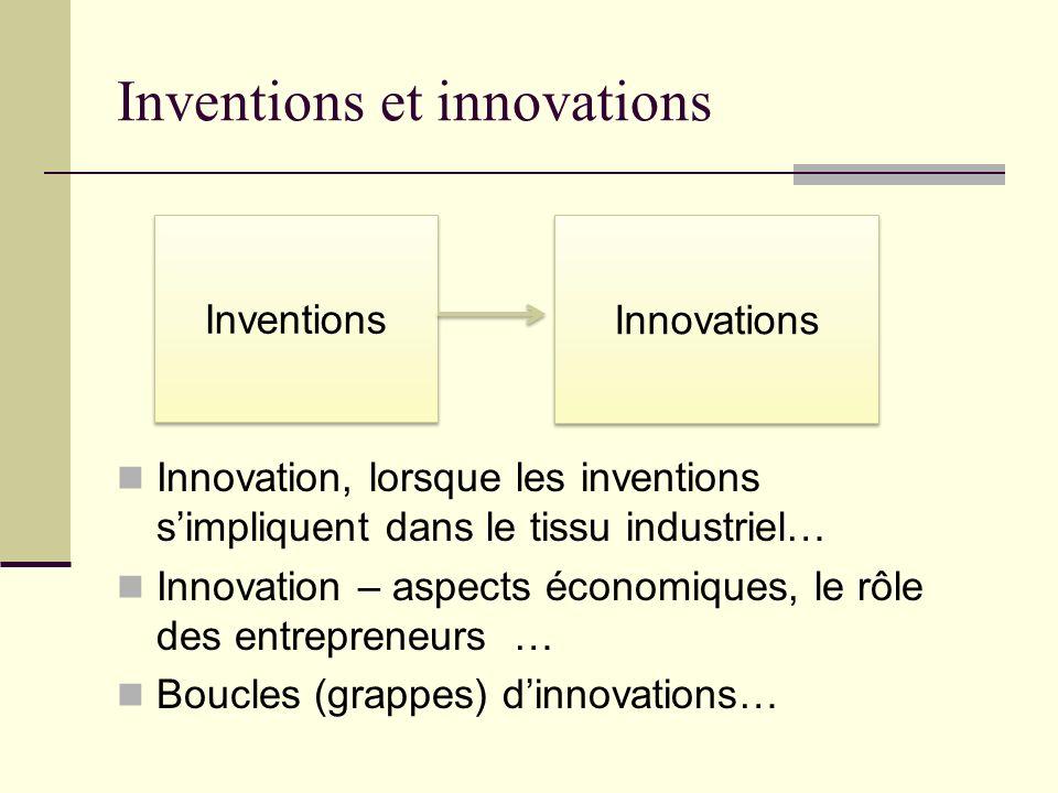Inventions et innovations Innovation, lorsque les inventions simpliquent dans le tissu industriel… Innovation – aspects économiques, le rôle des entrepreneurs … Boucles (grappes) dinnovations… Inventions Innovations