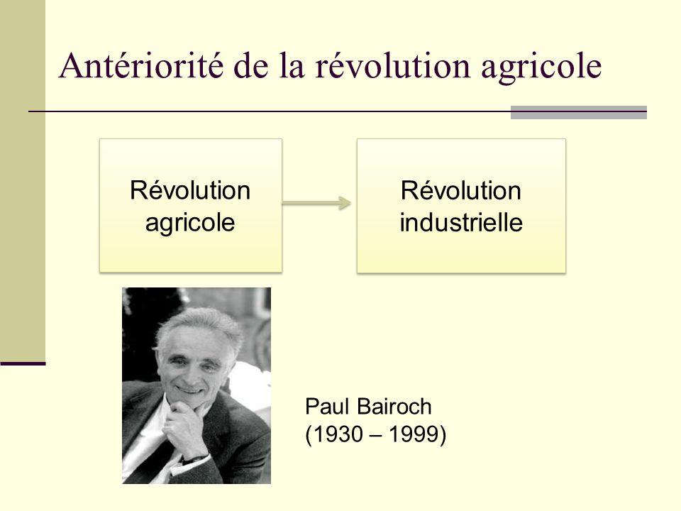 Antériorité de la révolution agricole Révolution agricole Révolution industrielle Paul Bairoch (1930 – 1999)