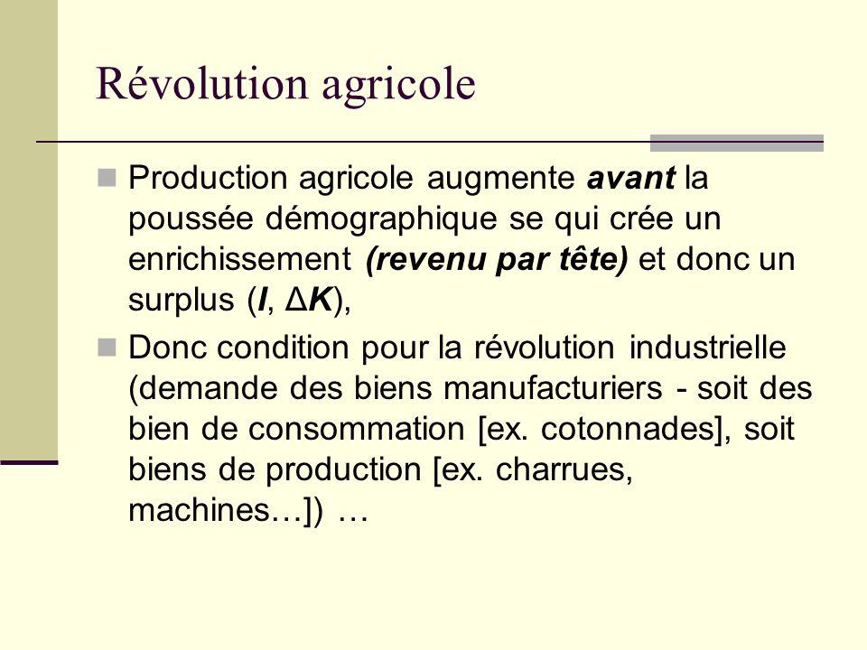 Révolution agricole Production agricole augmente avant la poussée démographique se qui crée un enrichissement (revenu par tête) et donc un surplus (I, ΔK), Donc condition pour la révolution industrielle (demande des biens manufacturiers - soit des bien de consommation [ex.