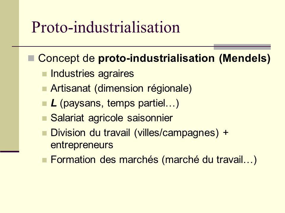 Proto-industrialisation Concept de proto-industrialisation (Mendels) Industries agraires Artisanat (dimension régionale) L (paysans, temps partiel…) Salariat agricole saisonnier Division du travail (villes/campagnes) + entrepreneurs Formation des marchés (marché du travail…)