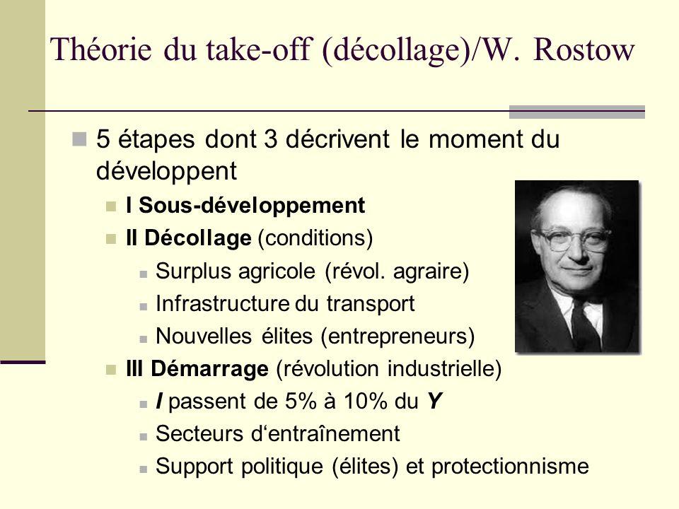 Théorie du take-off (décollage)/W. Rostow 5 étapes dont 3 décrivent le moment du développent I Sous-développement II Décollage (conditions) Surplus ag