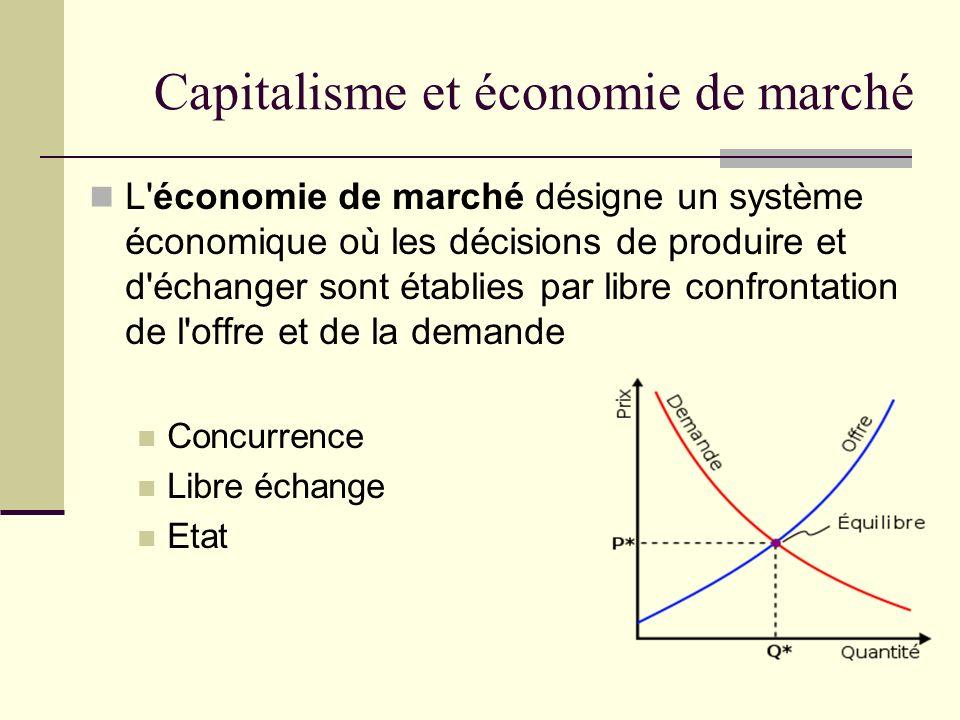 Capitalisme et économie de marché L économie de marché désigne un système économique où les décisions de produire et d échanger sont établies par libre confrontation de l offre et de la demande Concurrence Libre échange Etat