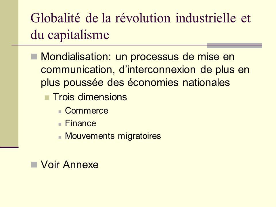 Globalité de la révolution industrielle et du capitalisme Mondialisation: un processus de mise en communication, dinterconnexion de plus en plus poussée des économies nationales Trois dimensions Commerce Finance Mouvements migratoires Voir Annexe