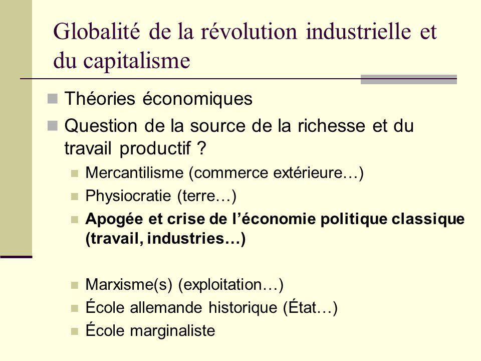 Globalité de la révolution industrielle et du capitalisme Théories économiques Question de la source de la richesse et du travail productif .