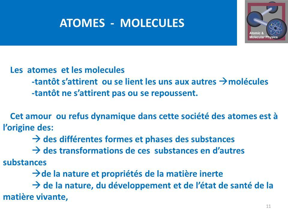 11 Les atomes et les molecules -tantôt sattirent ou se lient les uns aux autres molécules -tantôt ne sattirent pas ou se repoussent.