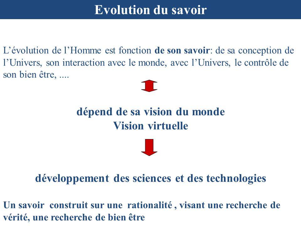 13 Lévolution de lHomme est fonction de son savoir: de sa conception de lUnivers, son interaction avec le monde, avec lUnivers, le contrôle de son bien être,....