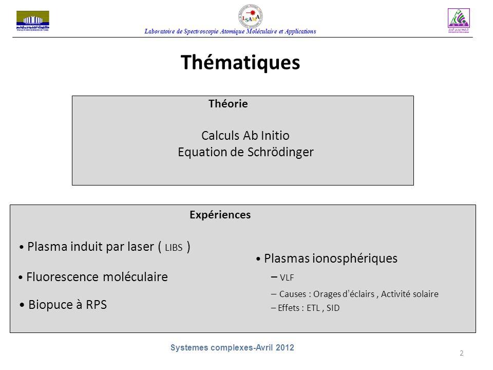 2 Thématiques Plasma induit par laser ( LIBS ) Fluorescence moléculaire Plasmas ionosphériques – VLF – Causes : Orages déclairs, Activité solaire – Effets : ETL, SID Biopuce à RPS Laboratoire de Spectroscopie Atomique Moléculaire et Applications Théorie Expériences Calculs Ab Initio Equation de Schrödinger Systemes complexes-Avril 2012