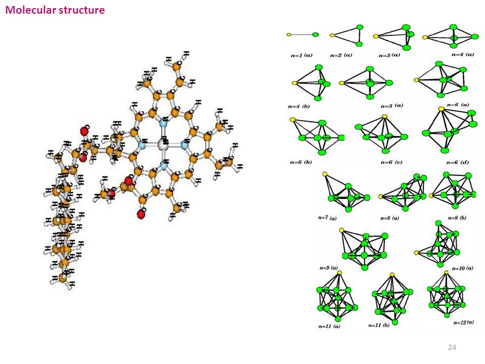 24 Molecular structure