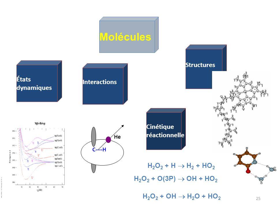 25 Molécules États dynamiques Interactions Cinétique réactionnelle Structures C----H He H 2 O 2 + H H 2 + HO 2 H 2 O 2 + O(3P) OH + HO 2 H 2 O 2 + OH H 2 O + HO 2