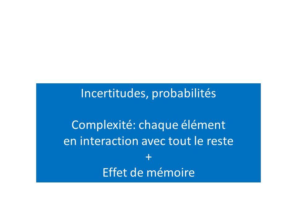 Incertitudes, probabilités Complexité: chaque élément en interaction avec tout le reste + Effet de mémoire