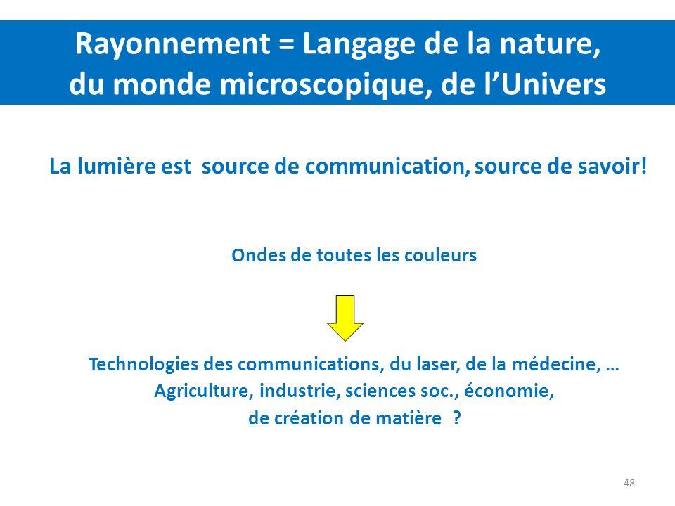48 Rayonnement = Langage de la nature, du monde microscopique, de lUnivers La lumière est source de communication, source de savoir.