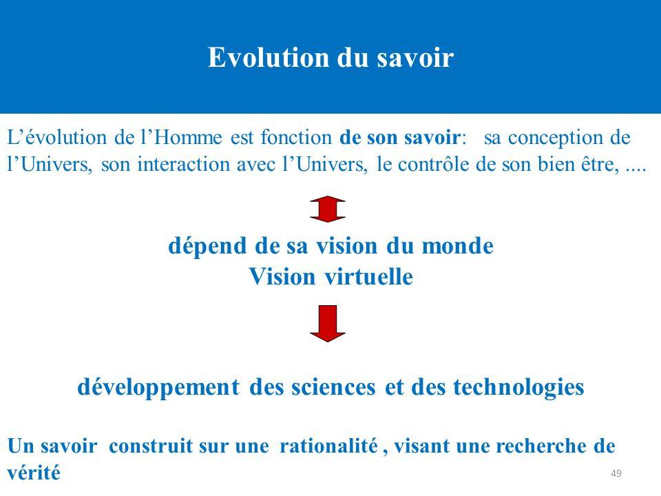 49 Lévolution de lHomme est fonction de son savoir: sa conception de lUnivers, son interaction avec lUnivers, le contrôle de son bien être,....