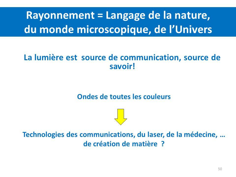 50 Rayonnement = Langage de la nature, du monde microscopique, de lUnivers La lumière est source de communication, source de savoir.