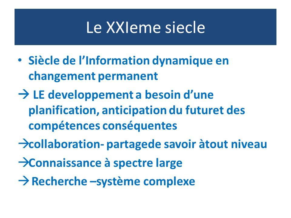 Le XXIeme siecle Siècle de lInformation dynamique en changement permanent LE developpement a besoin dune planification, anticipation du futuret des compétences conséquentes collaboration- partagede savoir àtout niveau Connaissance à spectre large Recherche –système complexe