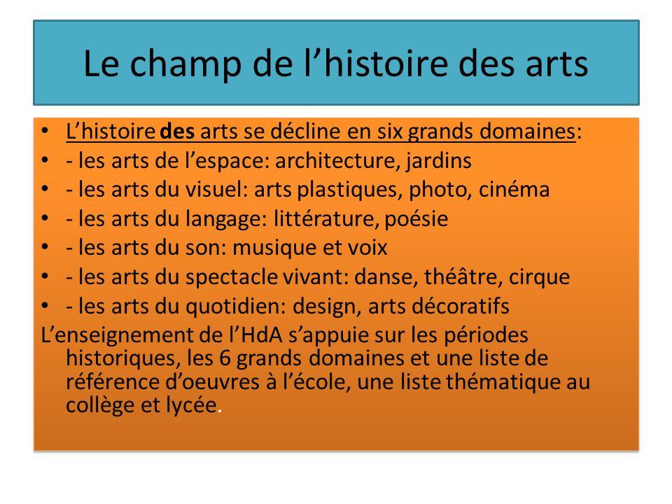Le champ de lhistoire des arts Lhistoire des arts se décline en six grands domaines: - les arts de lespace: architecture, jardins - les arts du visuel