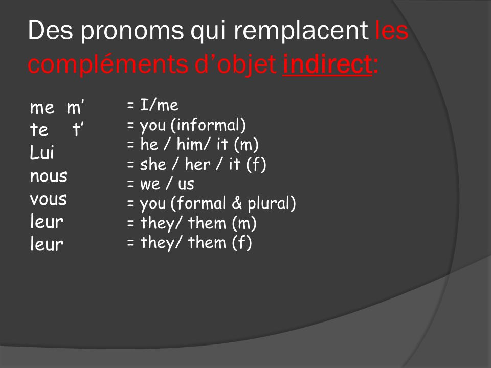Des pronoms qui remplacent les compléments dobjet indirect: me m te t Lui nous vous leur = I/me = you (informal) = he / him/ it (m) = she / her / it (f) = we / us = you (formal & plural) = they/ them (m) = they/ them (f)