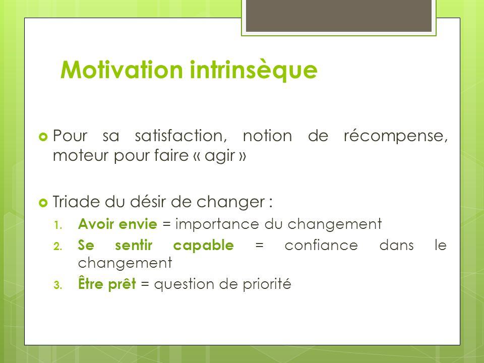 Motivation intrinsèque Pour sa satisfaction, notion de récompense, moteur pour faire « agir » Triade du désir de changer : 1.