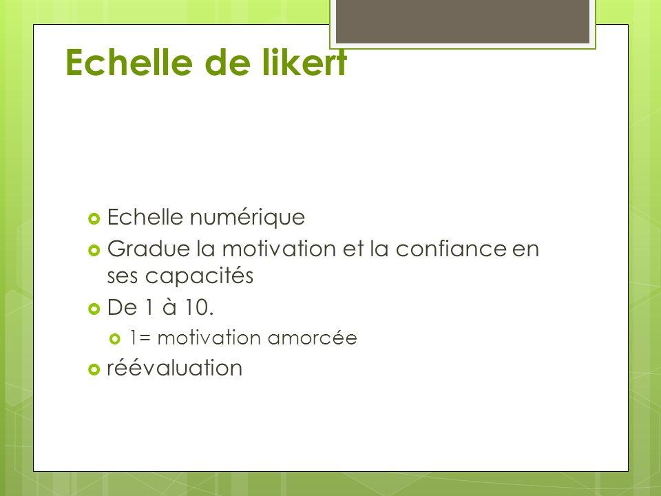 Echelle de likert Echelle numérique Gradue la motivation et la confiance en ses capacités De 1 à 10.