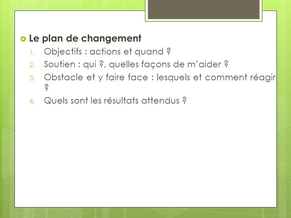 Le plan de changement 1. Objectifs : actions et quand .