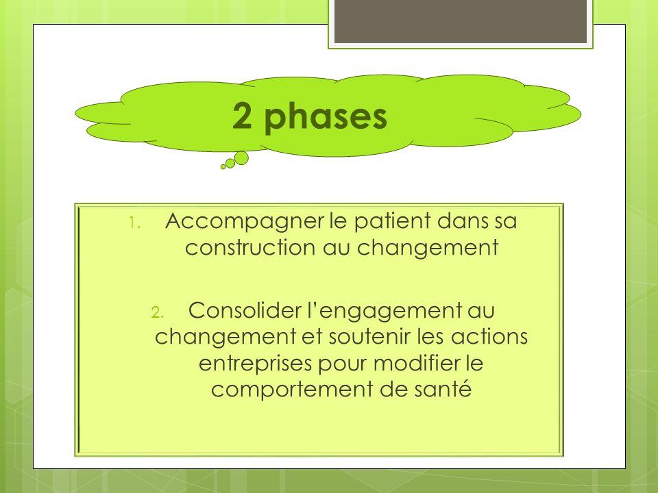 2 phases 1. Accompagner le patient dans sa construction au changement 2.