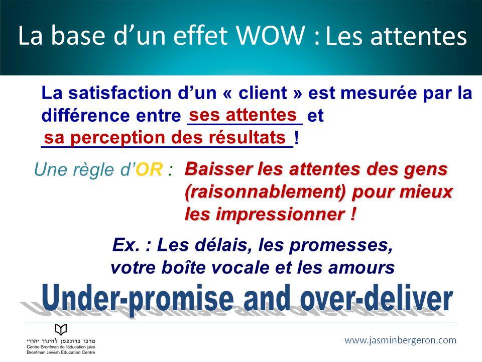 www.jasminbergeron.com La satisfaction dun « client » est mesurée par la différence entre ___________ et ________________________! ses attentes sa per