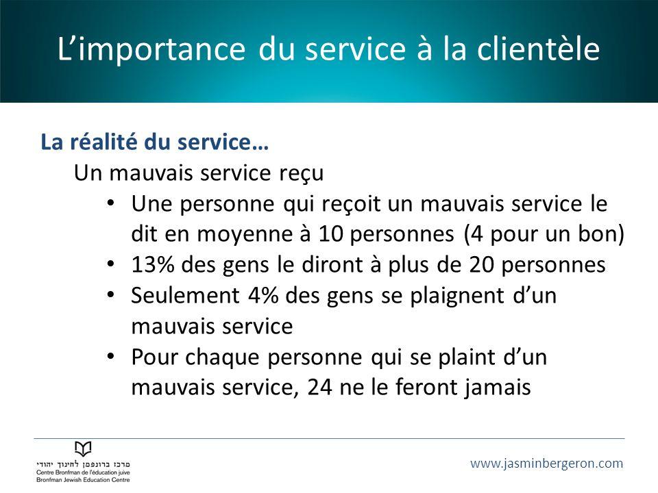 www.jasminbergeron.com Limportance du service à la clientèle La réalité du service… Un mauvais service reçu Une personne qui reçoit un mauvais service