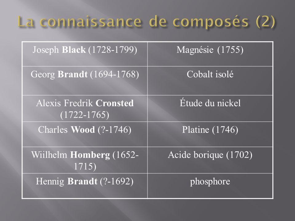 Joseph Black (1728-1799)Magnésie (1755) Georg Brandt (1694-1768)Cobalt isolé Alexis Fredrik Cronsted (1722-1765) Étude du nickel Charles Wood ( -1746)Platine (1746) Wiilhelm Homberg (1652- 1715) Acide borique (1702) Hennig Brandt ( -1692)phosphore