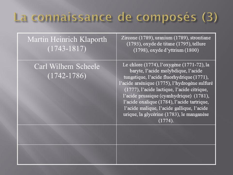 Martin Heinrich Klaporth (1743-1817) Zircone (1789), uranium (1789), strontiane (1793), oxyde de titane (1795), tellure (1798), oxyde dyttrium (1800) Carl Wilhem Scheele (1742-1786) Le chlore (1774), loxygène (1771-72), la baryte, lacide molybdique, lacide tungstique, lacide fluorhydrique (1771), lacide arsénique (1775), lhydrogène sulfuré (1777), lacide lactique, lacide citrique, lacide prussique (cyanhydrique) (1781), lacide oxalique (1784), lacide tartrique, lacide malique, lacide gallique, lacide urique, la glycérine (1783), le manganèse (1774).