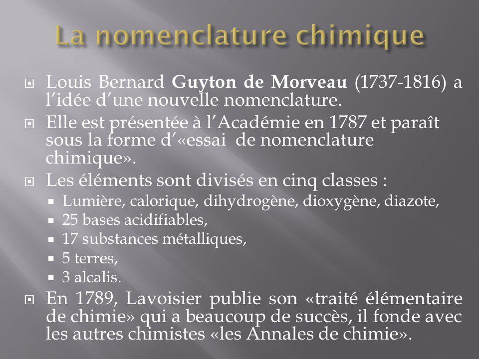 Louis Bernard Guyton de Morveau (1737-1816) a lidée dune nouvelle nomenclature.