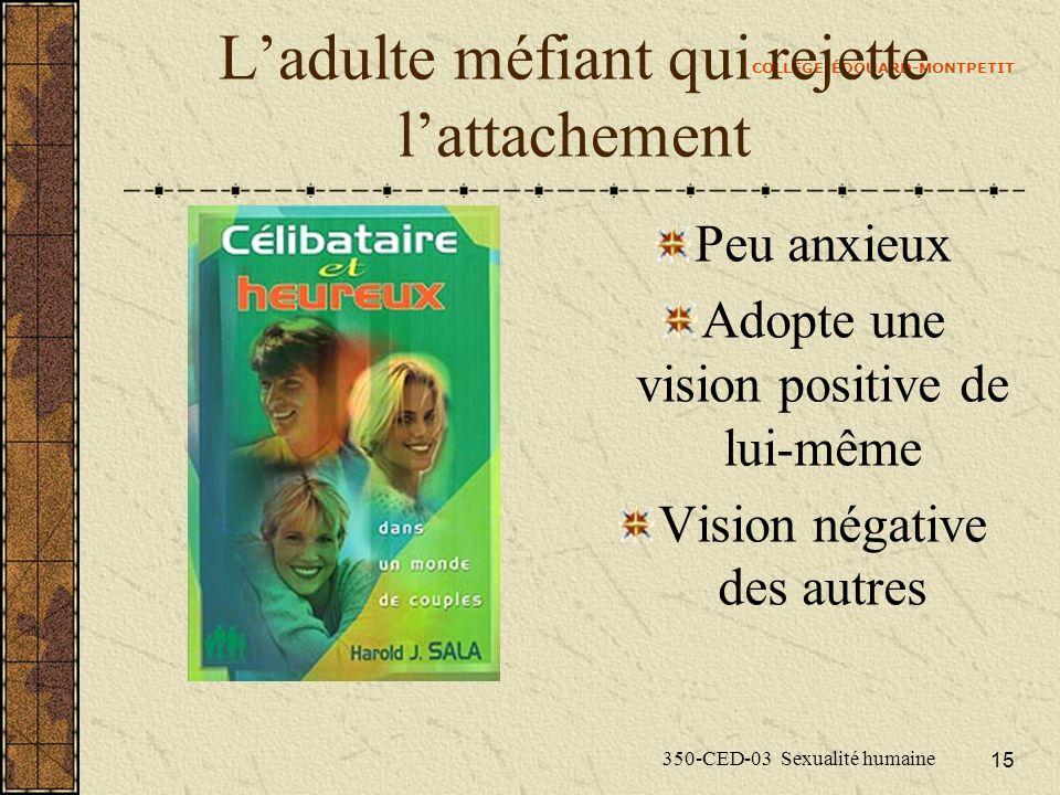 COLLÈGE ÉDOUARD-MONTPETIT 350-CED-03 Sexualité humaine 15 Ladulte méfiant qui rejette lattachement Peu anxieux Adopte une vision positive de lui-même Vision négative des autres