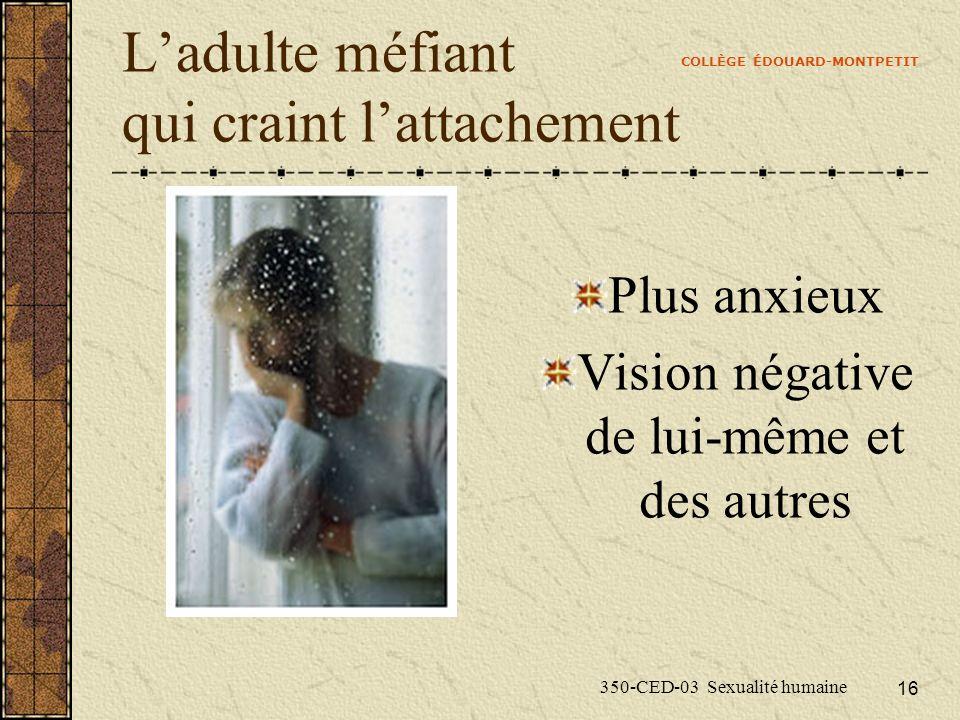 COLLÈGE ÉDOUARD-MONTPETIT 350-CED-03 Sexualité humaine 16 Ladulte méfiant qui craint lattachement Plus anxieux Vision négative de lui-même et des autr
