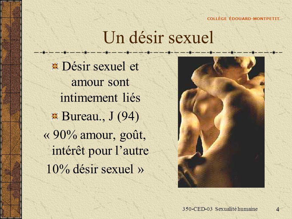 COLLÈGE ÉDOUARD-MONTPETIT 350-CED-03 Sexualité humaine 4 Un désir sexuel Désir sexuel et amour sont intimement liés Bureau., J (94) « 90% amour, goût, intérêt pour lautre 10% désir sexuel »