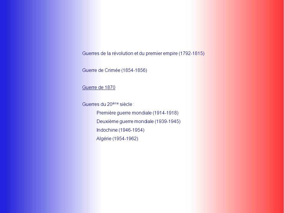 Guerres de la révolution et du premier empire (1792-1815) Guerre de Crimée (1854-1856) Guerre de 1870 Guerres du 20 ème siècle : Première guerre mondiale (1914-1918) Deuxième guerre mondiale (1939-1945) Indochine (1946-1954) Algérie (1954-1962)