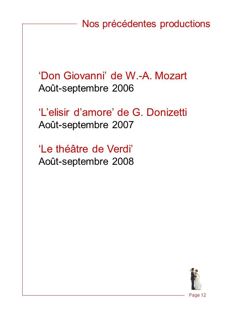 Nos précédentes productions Page 12 Don Giovanni de W.-A.