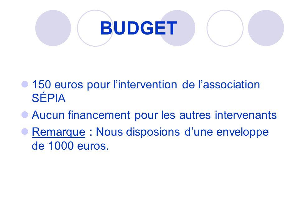 BUDGET 150 euros pour lintervention de lassociation SÉPIA Aucun financement pour les autres intervenants Remarque : Nous disposions dune enveloppe de 1000 euros.