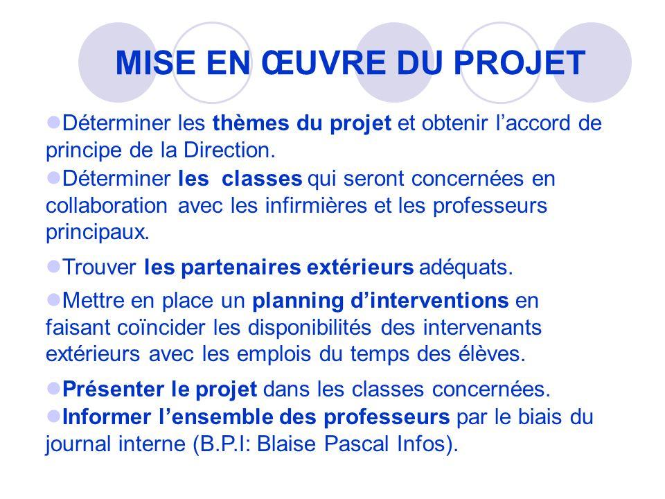 MISE EN ŒUVRE DU PROJET Déterminer les thèmes du projet et obtenir laccord de principe de la Direction.