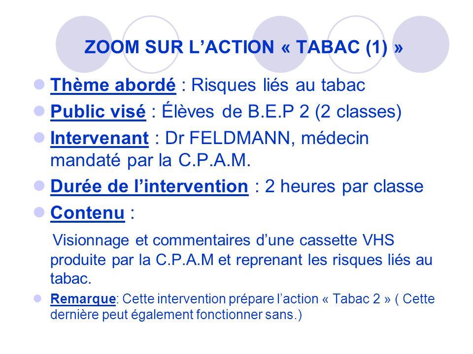ZOOM SUR LACTION « TABAC (1) » Thème abordé : Risques liés au tabac Public visé : Élèves de B.E.P 2 (2 classes) Intervenant : Dr FELDMANN, médecin mandaté par la C.P.A.M.