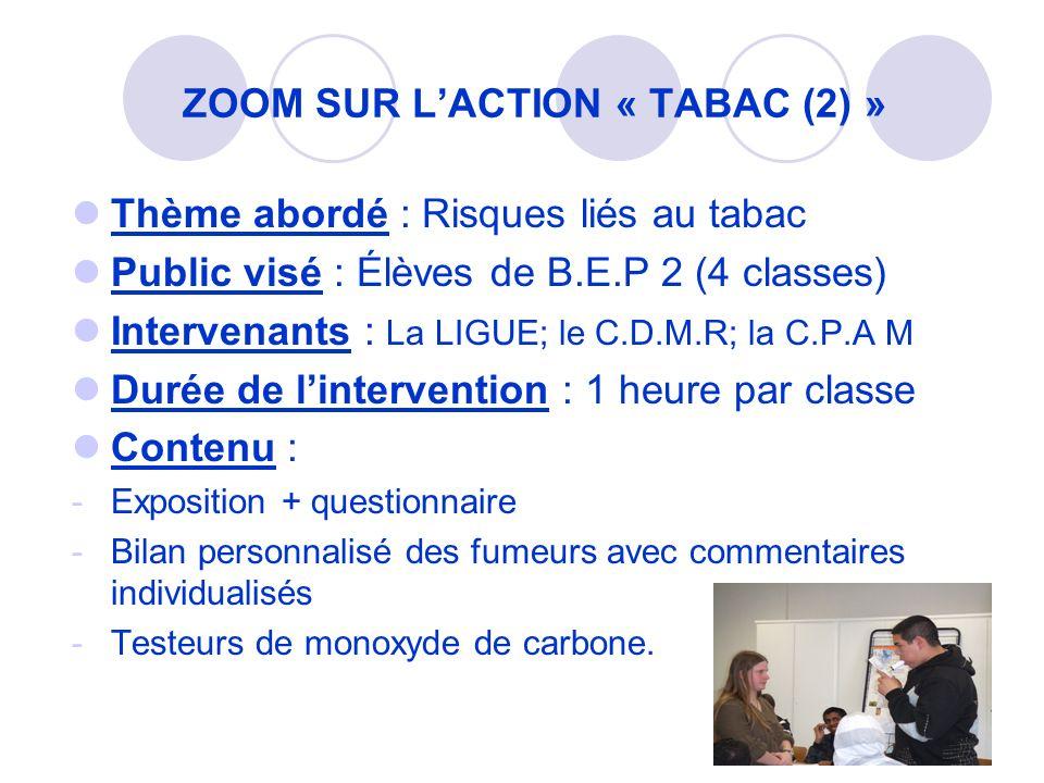 ZOOM SUR LACTION « TABAC (2) » Thème abordé : Risques liés au tabac Public visé : Élèves de B.E.P 2 (4 classes) Intervenants : La LIGUE; le C.D.M.R; la C.P.A M Durée de lintervention : 1 heure par classe Contenu : -Exposition + questionnaire -Bilan personnalisé des fumeurs avec commentaires individualisés -Testeurs de monoxyde de carbone.