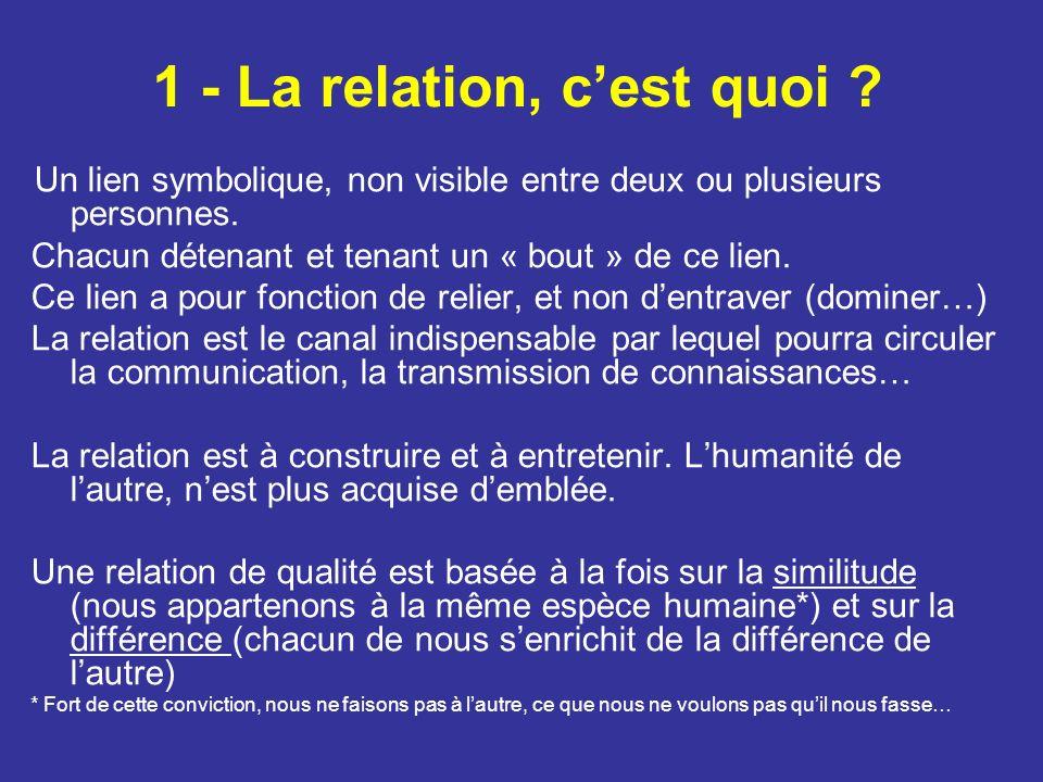 1 - La relation, cest quoi . Un lien symbolique, non visible entre deux ou plusieurs personnes.