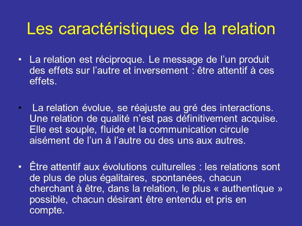 Les caractéristiques de la relation La relation est réciproque.